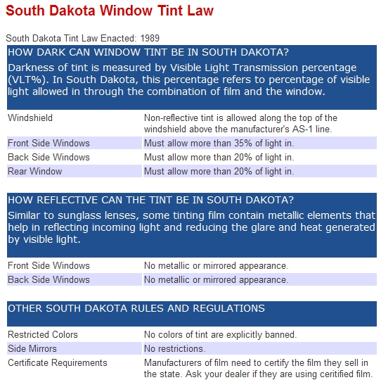 Window Tint Laws